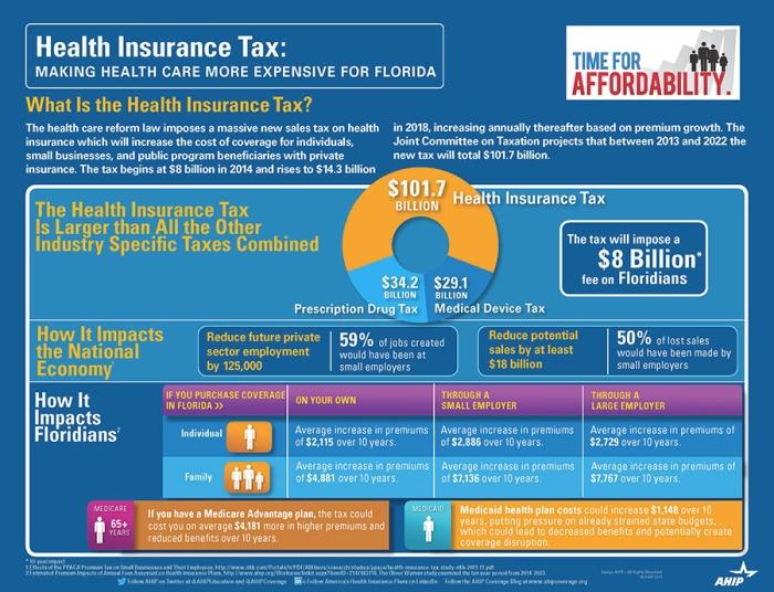 HealthInsuranceTaxInfographic_Florida-1