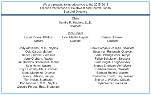 PP board of directors
